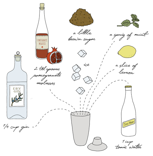 kokblog-drinkdiagram