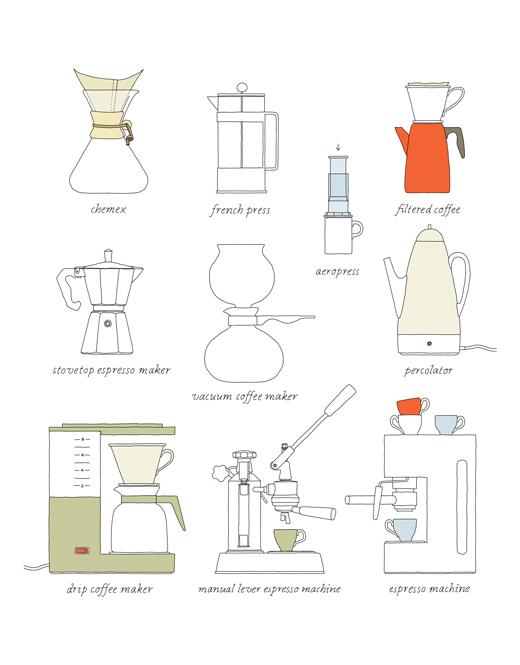 kokblog-coffee-print-05