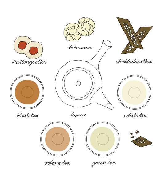 kokblog-tea-fika-4