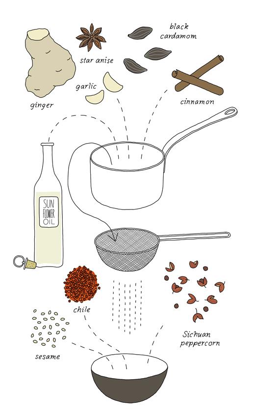 kokblog-chili-crisp-4